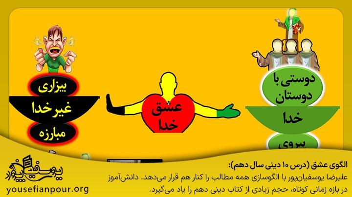 آموزش-دینی-دهم-علیرضا-یوسفیان-پور-1